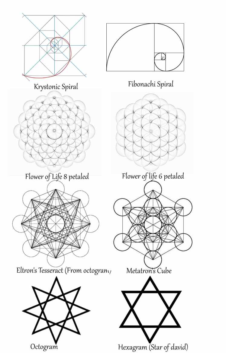 Six vs Eight aka Metatronic Vs Krystonic